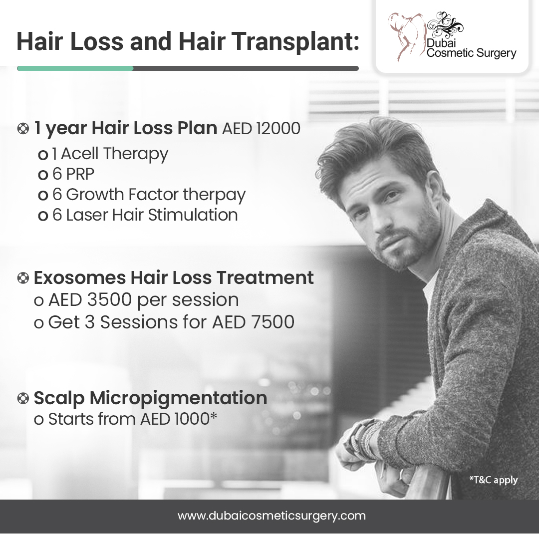 Hair Loss Offer